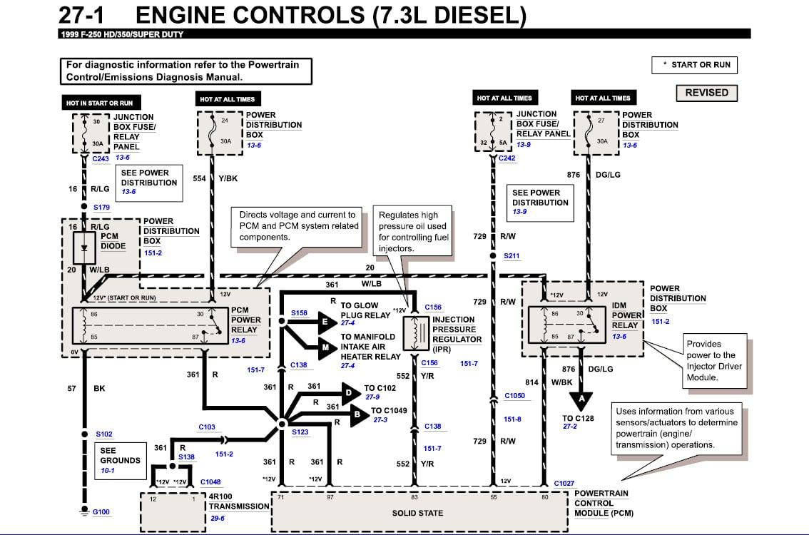 73 Powerstroke Glow Plug Relay Wiring Diagram 7 3