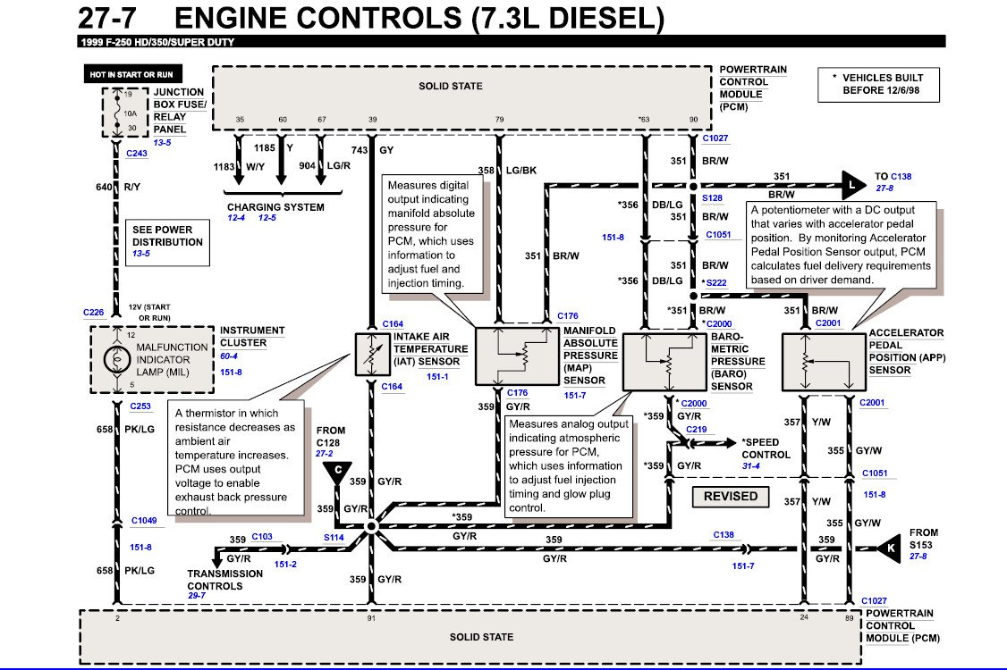 7.3 Powerstroke Pcm Wiring Diagram on