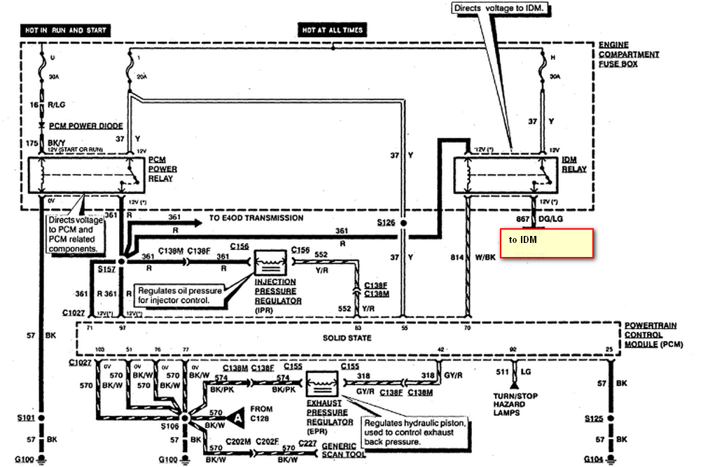 Idm Wiring Diagram | Wiring Diagram on 7.3 powerstroke engine harness, 7.3 powerstroke exhaust diagram, 7.3 diesel glow plug wiring diagram, 2001 7.3 powerstroke serpentine belt diagram, 7.3 powerstroke diesel diagram, 6.0 powerstroke engine diagram, 7.3l powerstroke engine diagram, 7.3 powerstroke diesel engine, 7.3 powerstroke engine flywheel, 7.3 powerstroke logo, 7.3 powerstroke specifications, 7.3 powerstroke engine manual pdf, ford 7.3 diesel engine diagram, 6.4 powerstroke diagram, 7.3 powerstroke battery, 7.3 powerstroke lifted, 2002 ford powerstroke wiring diagram, 7.3 liter diesel engine diagram, 7.3 powerstroke turbo diagram, ford powerstroke glow plug wiring diagram,