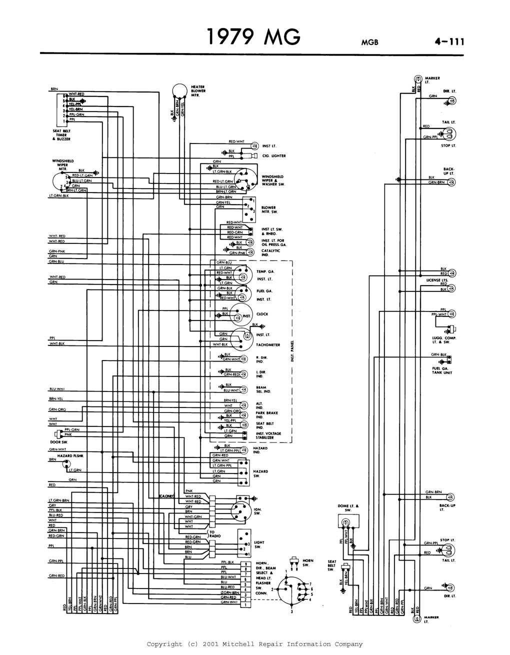 74 Mgb Wiring Diagram
