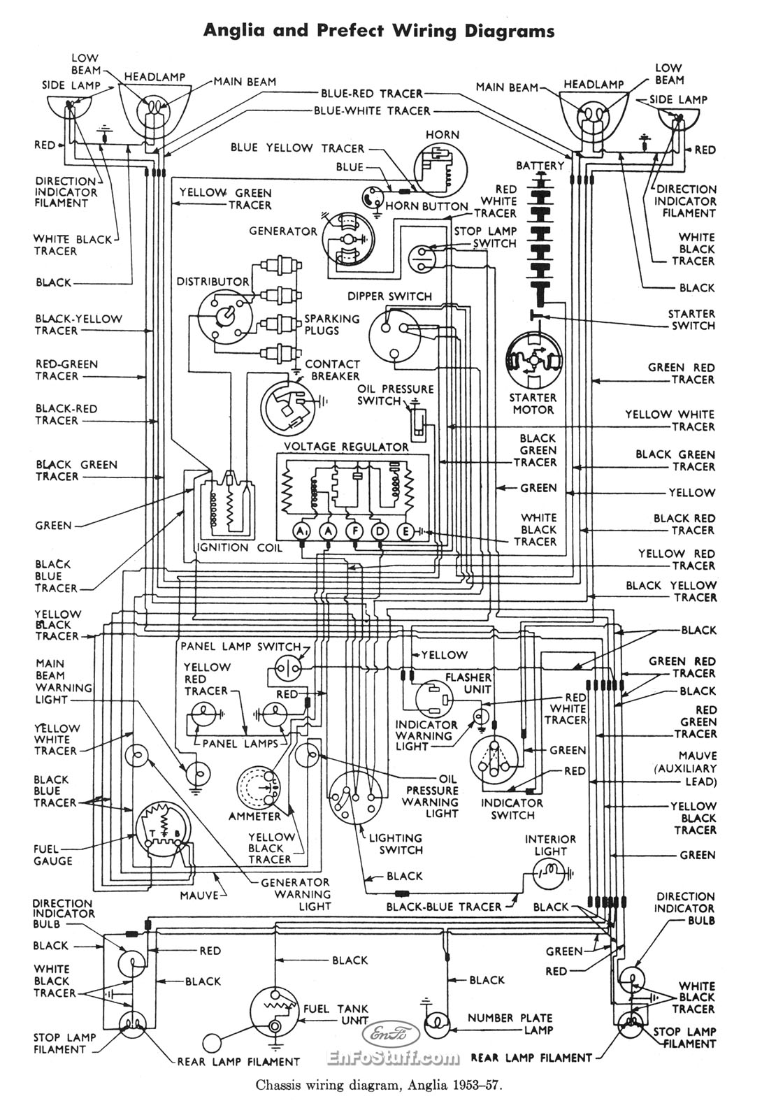 Ford 2600 Tractor Wiring Diagram from schematron.org