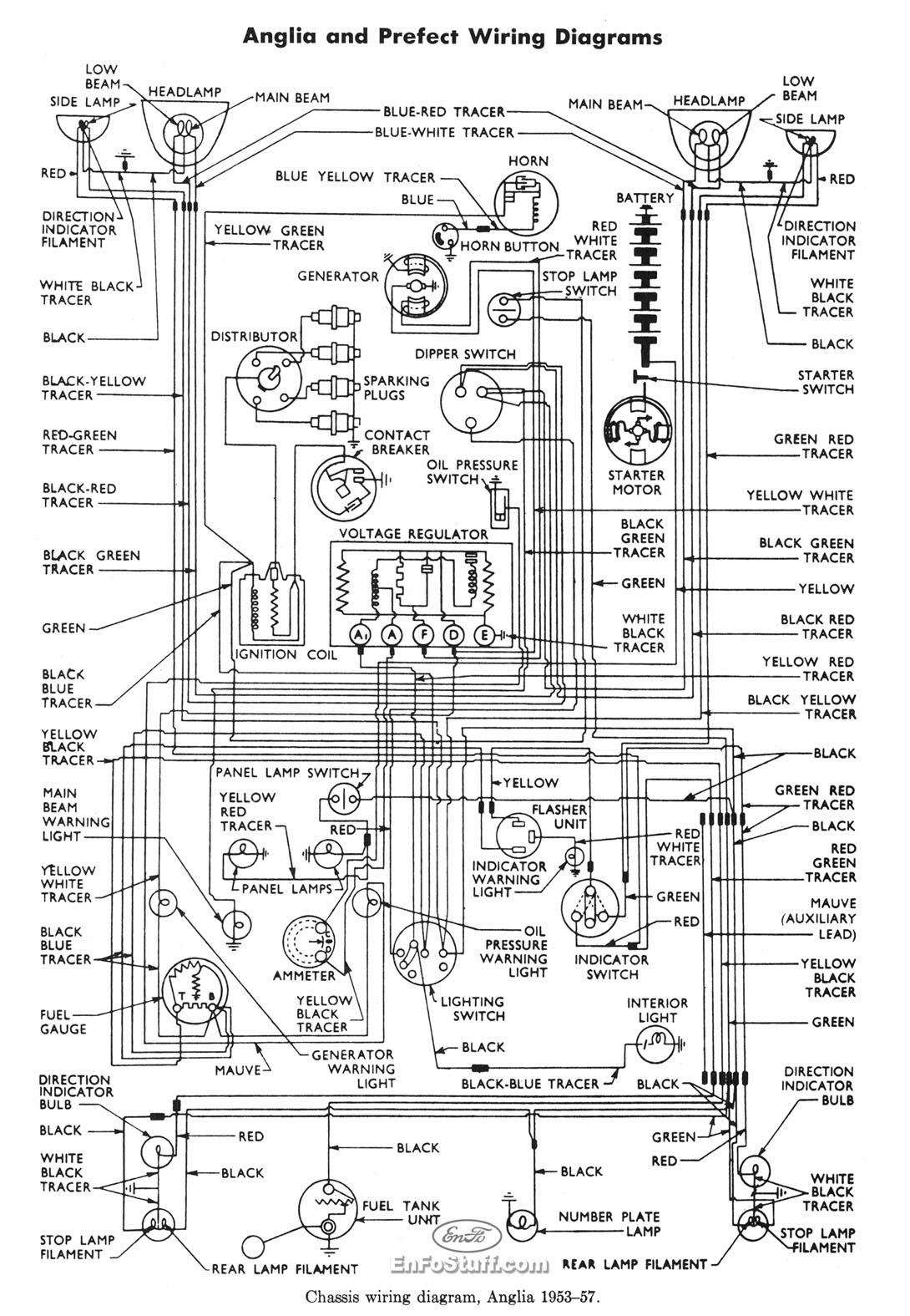 diagram] ford 7700 wiring diagram full version hd quality wiring diagram -  diagramman.i-ras.it  diagram database - i-ras.it