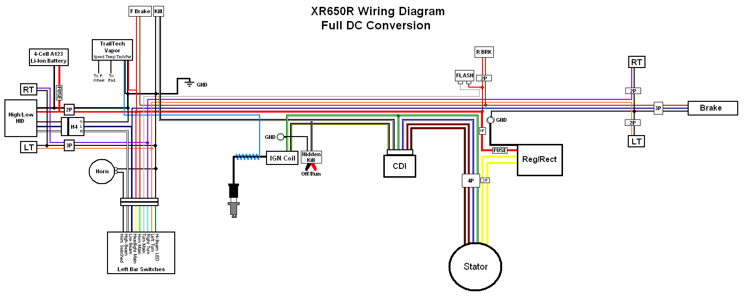 4 Pin 5 Wire Trailer Wiring Diagram from schematron.org