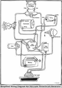 83 Xlx Sportster Wiring Diagram