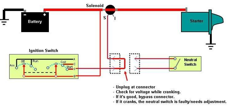 87 Ford Aod Neutral Safety Switch Wiring Diagram