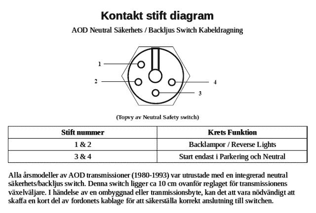 89 Bronco Aod Nutral Safety Switch Wiring Diagram