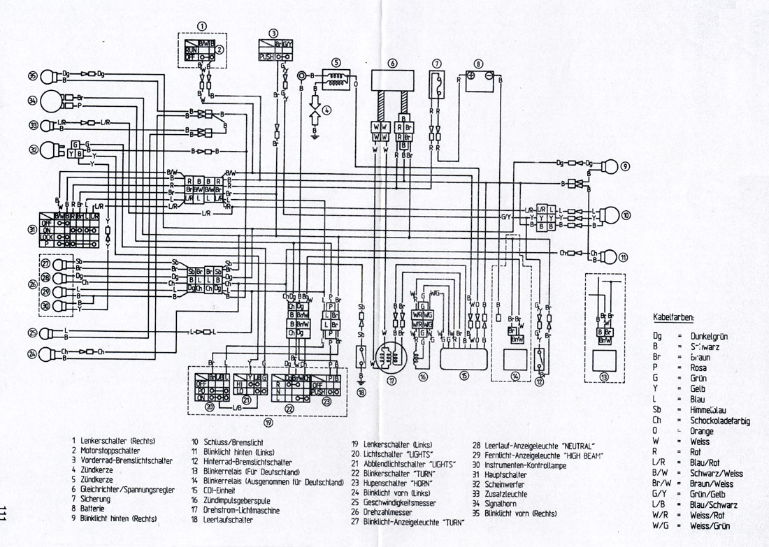 schema] yamaha waverunner wiring diagram free picture full hd -  pptdiagrams.bruxelles-enscene.be  pptdiagrams bruxelles-enscene be