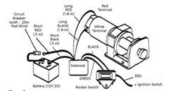 Sportsman Winch Wiring Diagrams - All Diagram Schematics