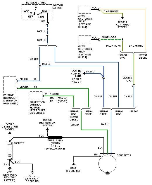 91 Dodge 5 9 Diesel Speed Sensor Wiring Diagram