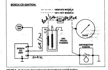 911sc Sdometer Wiring Diagram on 356c wiring diagram, es350 wiring diagram, porsche wiring diagram, carrera wiring diagram, turbo wiring diagram, saturn s series wiring diagram,
