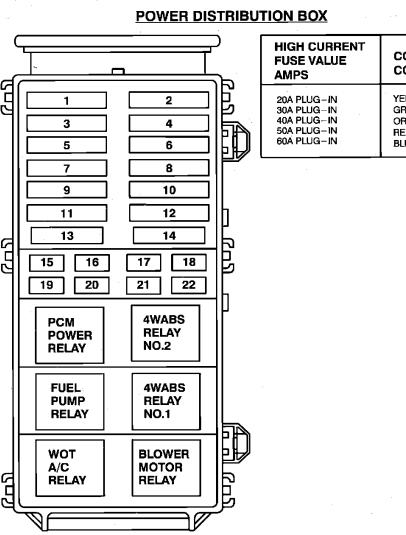 93 Ford Aerostar Fuse Box Diagram Aerostar Fuse Diagram on