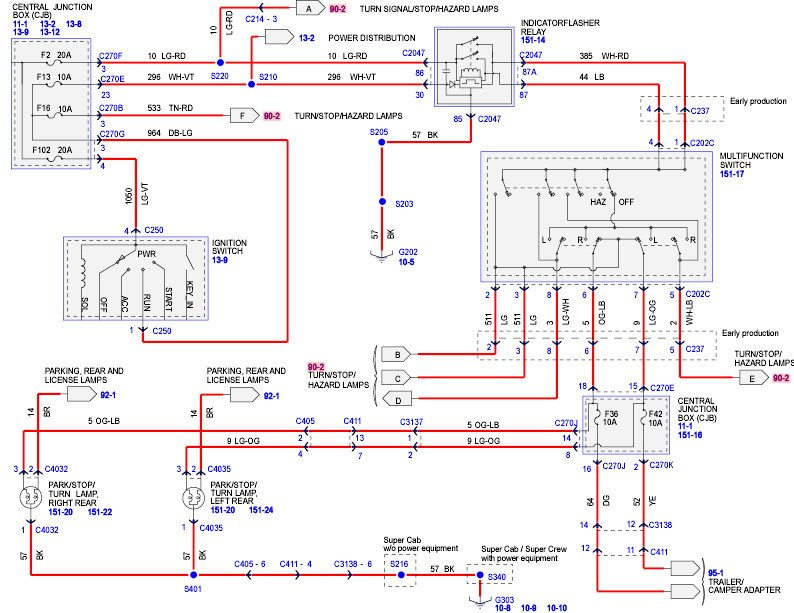 DIAGRAM] 2001 Ford F 150 Coil Wiring Diagrams FULL Version HD Quality Wiring  Diagrams - WEBFLOWCHARTDIAGRAMS.BUMBLEWEB.FRwebflowchartdiagrams.bumbleweb.fr