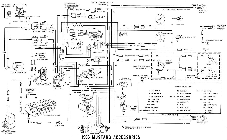 99-04 Mustang Headlight Wiring Diagram on 1965 mustang headlight wiring diagram, 98 mustang headlight wiring diagram, 95 mustang headlight wiring diagram, 1971 mustang headlight wiring diagram, 92 mustang headlight wiring diagram, 65 mustang headlight wiring diagram, 91 mustang headlight wiring diagram, 99 mustang headlight wiring diagram, mustang headlight switch wiring diagram, 88 mustang headlight wiring diagram, 89 mustang headlight wiring diagram,
