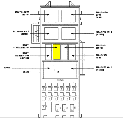 2001 Jeep Cherokee Tail Light Wiring Diagram from schematron.org