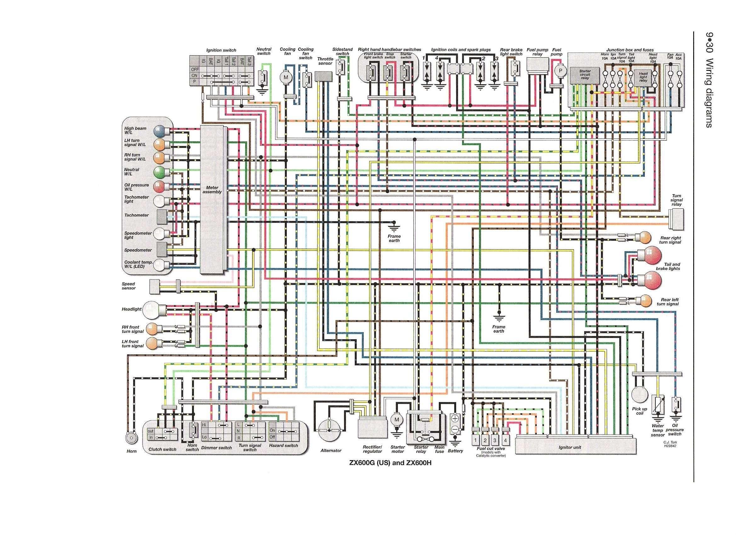 on kawasaki zx7r wiring diagram