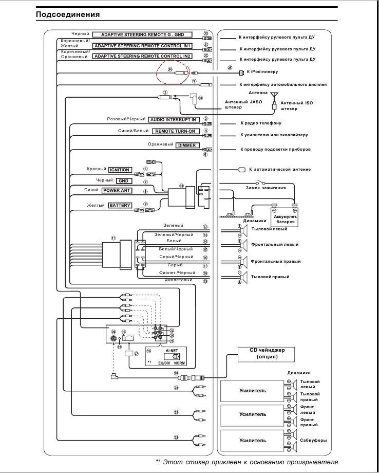 Aaladin Pressure Washer Wiring Diagram