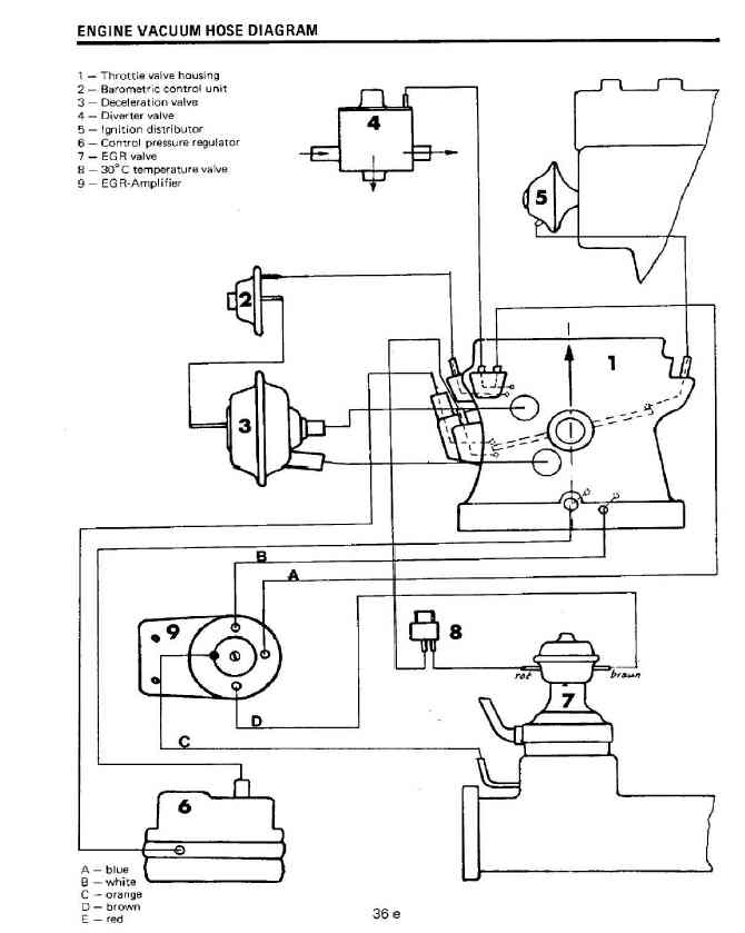 DIAGRAM] Accel Points Eliminator Wiring Diagram FULL Version HD Quality Wiring  Diagram - ALLSTRUCTUREDNOTES.BORGOCONTESSA.ITallstructurednotes.borgocontessa.it