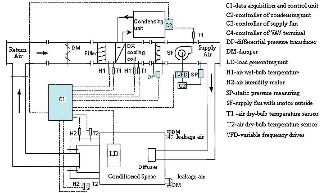 Ach550 Wiring Diagram