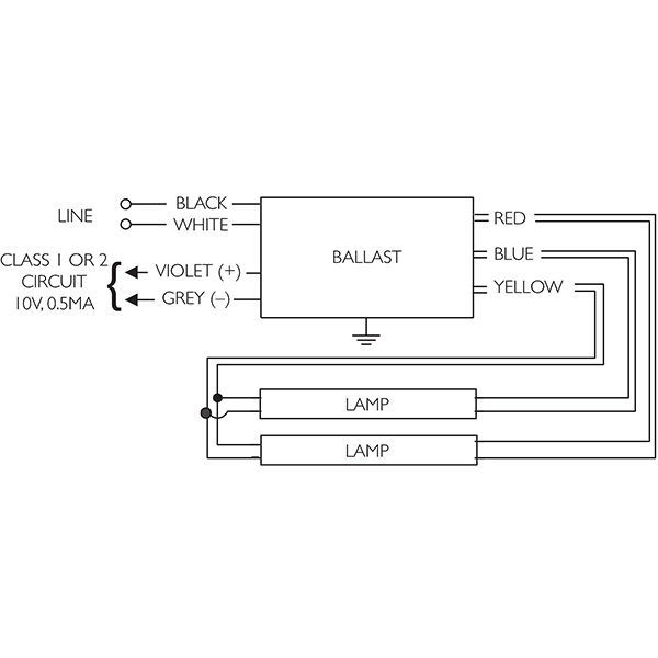 Advance Mark 7 Dimming Ballast Wiring Diagram