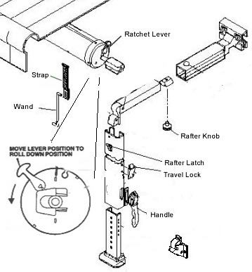 A&e 8500 Awning Parts Diagram