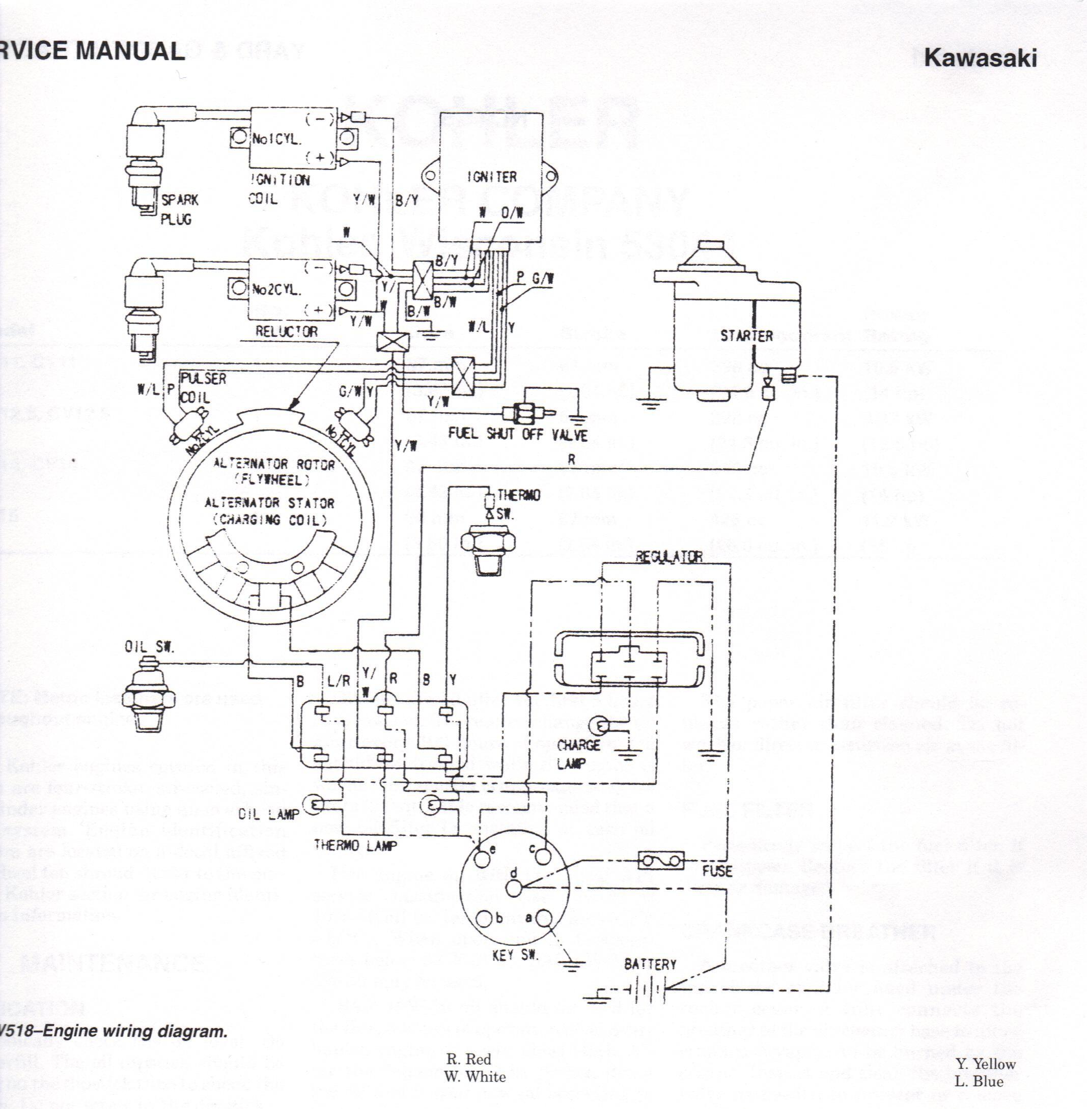 Antenna Rotor Wiring Diagram - Wiring Diagrams Dock