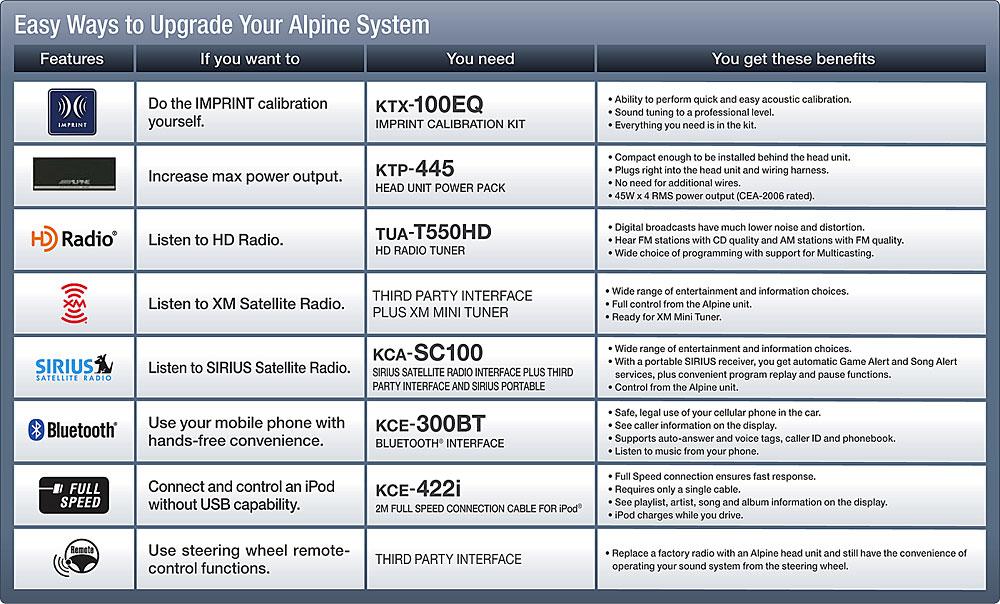 [ZHKZ_3066]  ✦DIAGRAM BASED✦ Alpine Cda 9886 Wire Diagram COMPLETED DIAGRAM BASE Wire  Diagram - IRENE.CHAUVY.DIAGRAMOFTHEEYE.PUNTIDIVISTASTUDIO.IT | Alpine Wire Diagram For Deck |  | Diagram Based Completed Edition - puntidivistastudio.it