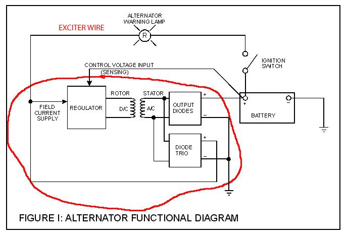 Alternator Exciter Wiring Diagram