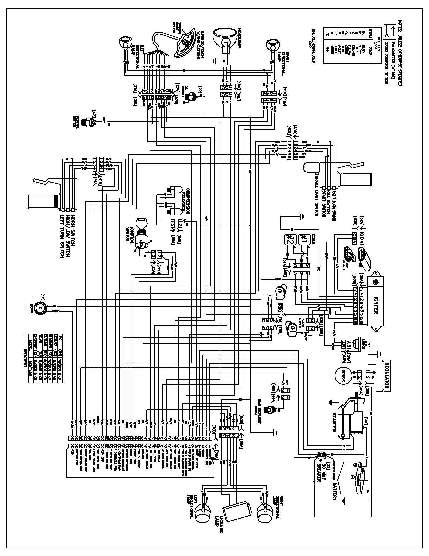 American Ironhorse Wiring Diagram on