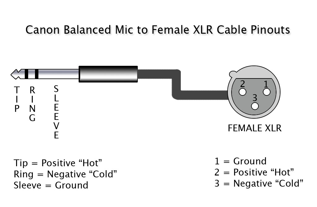 Android Trrs To Xlr Male Cable Wiring Diagram For Audio