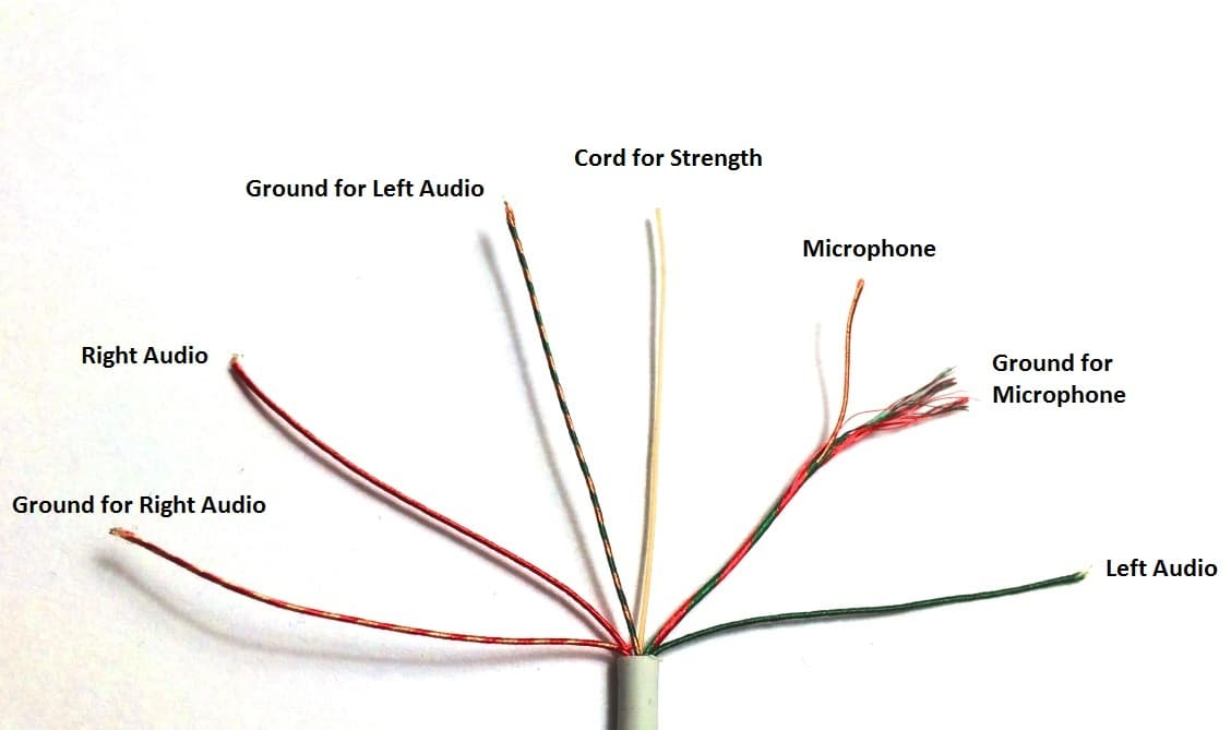 Android Trrs To Xlr Wiring Diagram