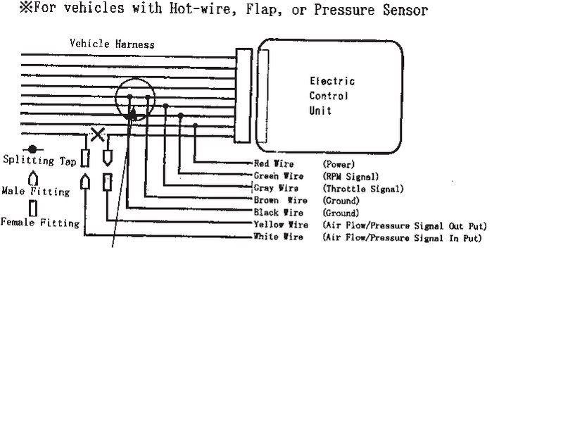 Diagram Apexi Safc Wiring Diagram Full Version Hd Quality Wiring Diagram Diagramsteela Sicilyhouse It