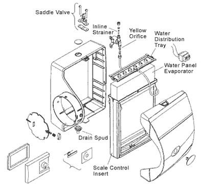 Aprilaire       600       Wiring       Diagram