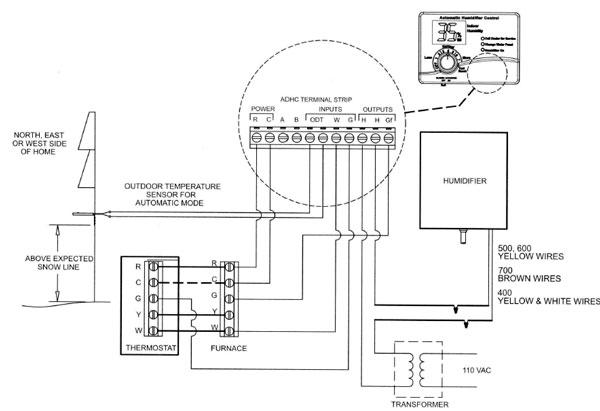 Rco410 Wiring Diagram - Wiring Diagrams on