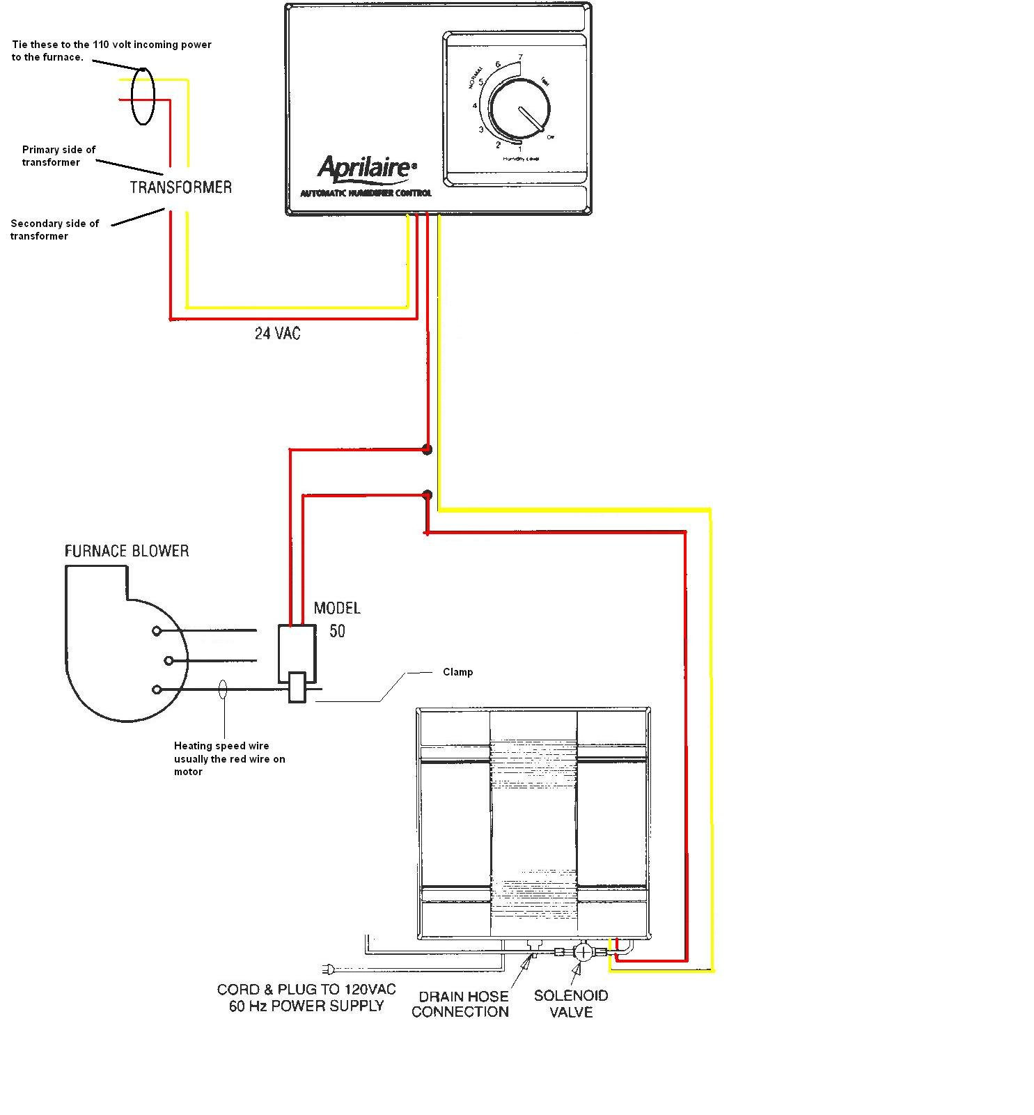 Help With Wiring He220 Humidifier To Furnace Manual Guide