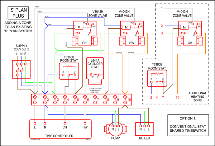 Aquaguard Float Switch Wiring Diagram