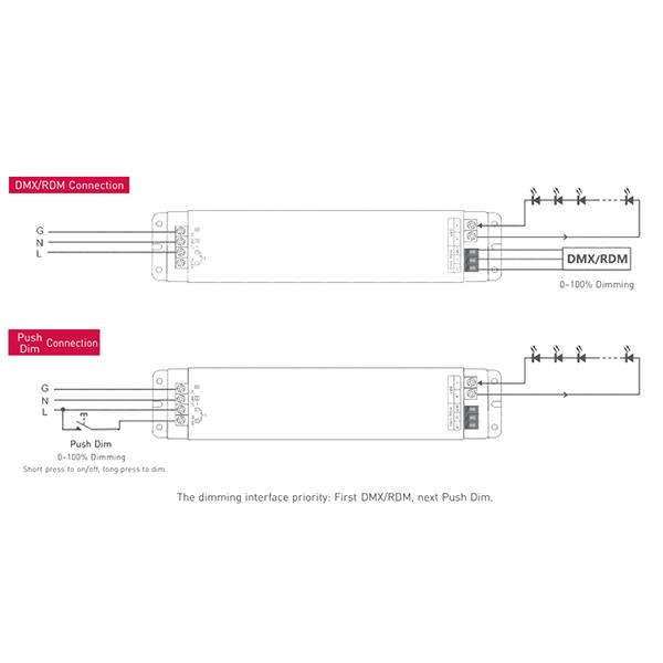 Asd Led Light Panel Dimmer Wiring Diagram