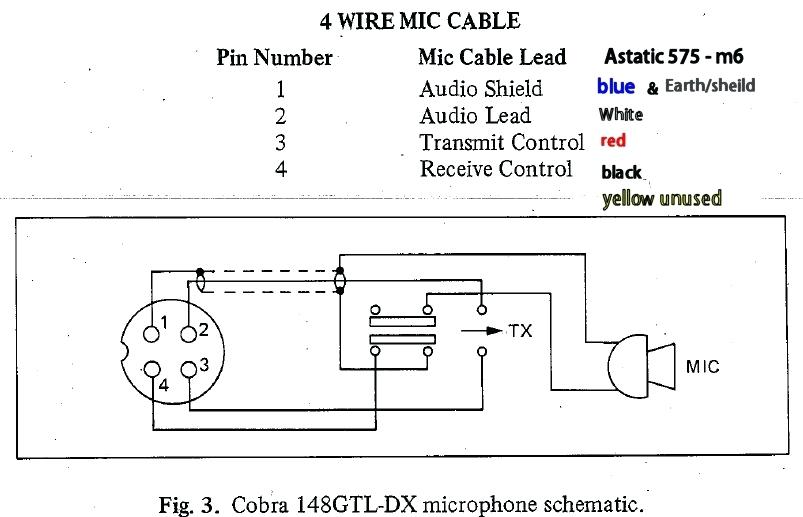Cobra 4 Pin Wiring Diagram - Wiring Diagrams DataUssel