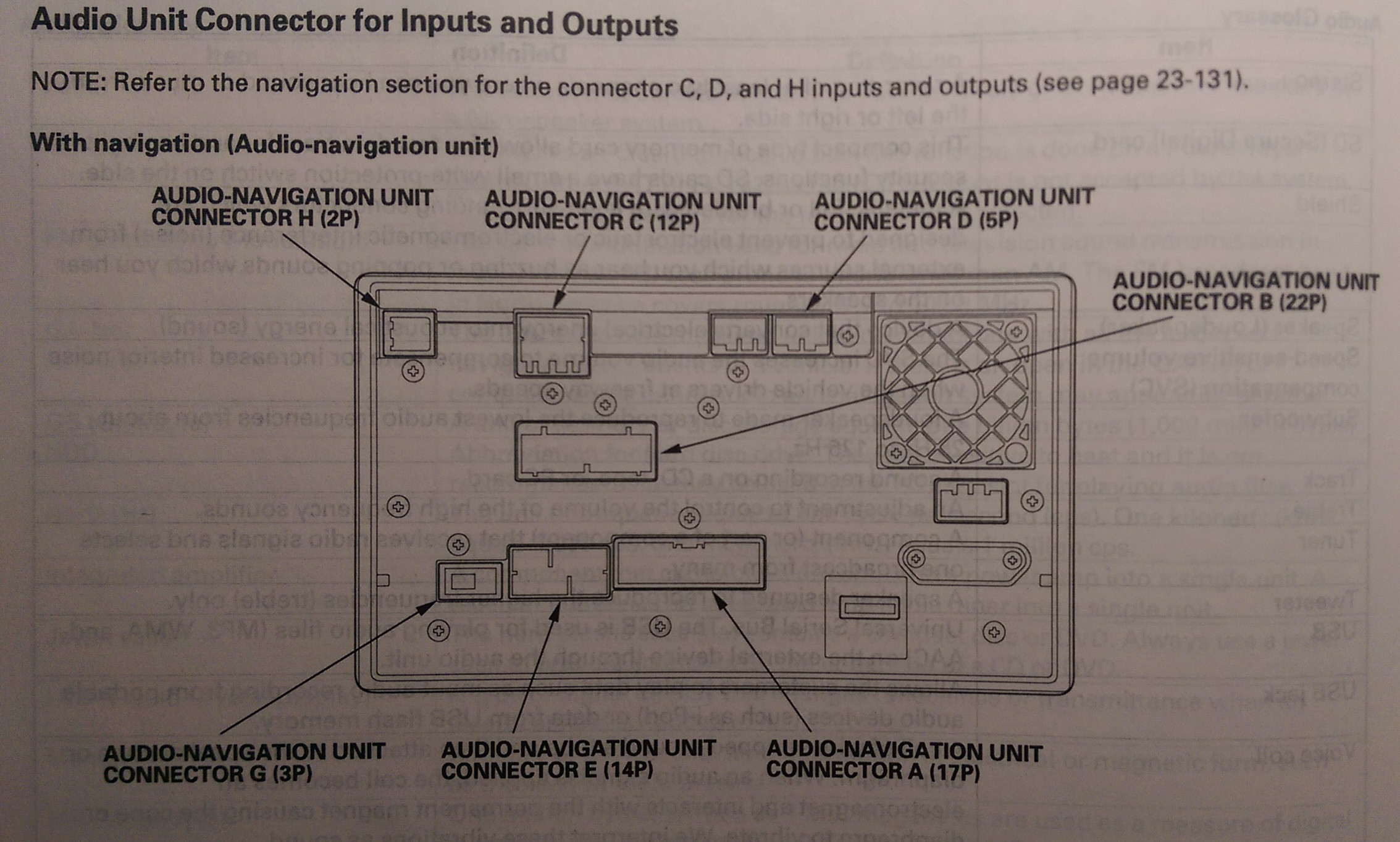 Diagram 2004 Mitsubishi Eclipse Wiring Diagram Full Version Hd Quality Wiring Diagram Activediagram Abeteecologico It