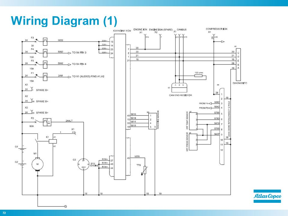 Atlas Copco Gx5 Wiring Diagram