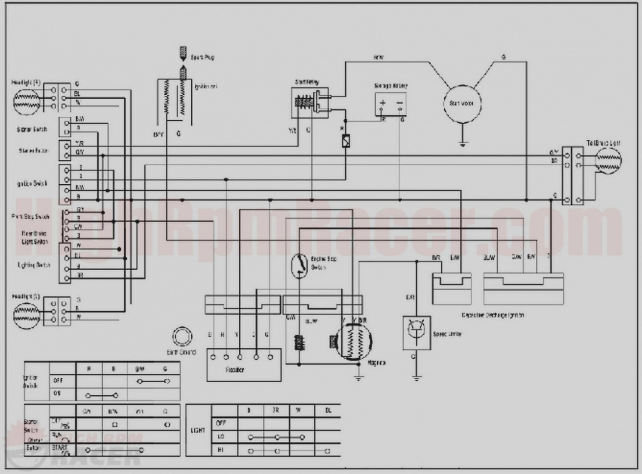 Gy6 Scooter Wiring Diagram Wiring Harness Wiring Diagram Wiring