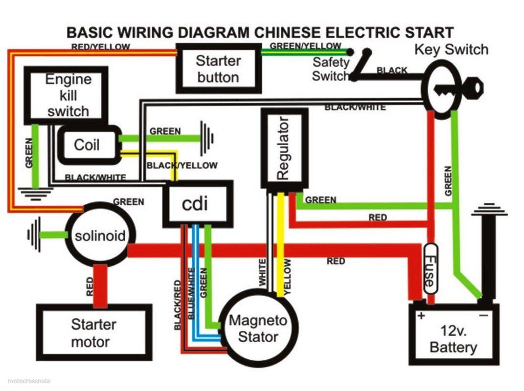Atv Cdi Box Wiring Diagram Four Wire 125cc