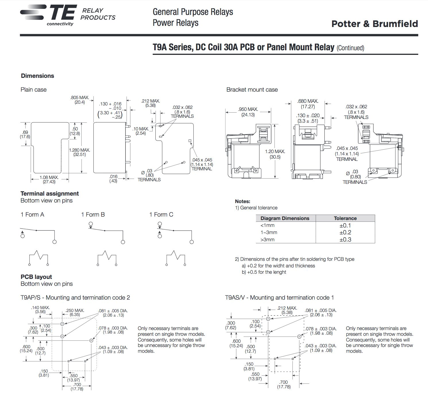 Thermostat Wiring Diagram On Atwood 8535 Furnace Wiring Diagram For