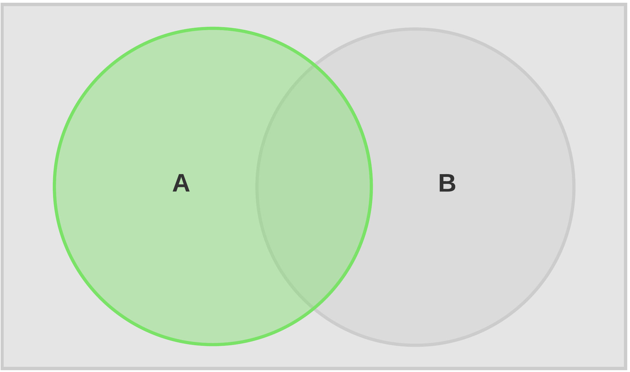 Judyjsthoughts Aub Complement Venn Diagram Wiring Diagram