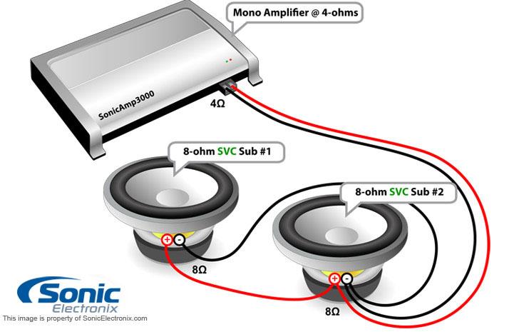 diagram dvc wiring diagram audio pipe full version hd