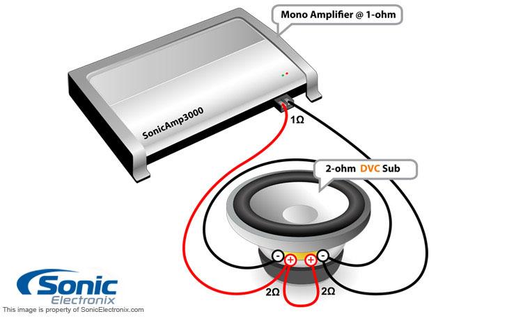 Audiopipe Subwoofer Wiring Diagram
