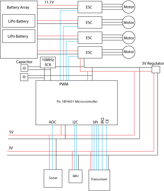 Avh P5700dvd Wiring Diagram