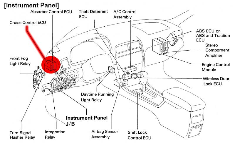 Avic D3 Wiring Diagram