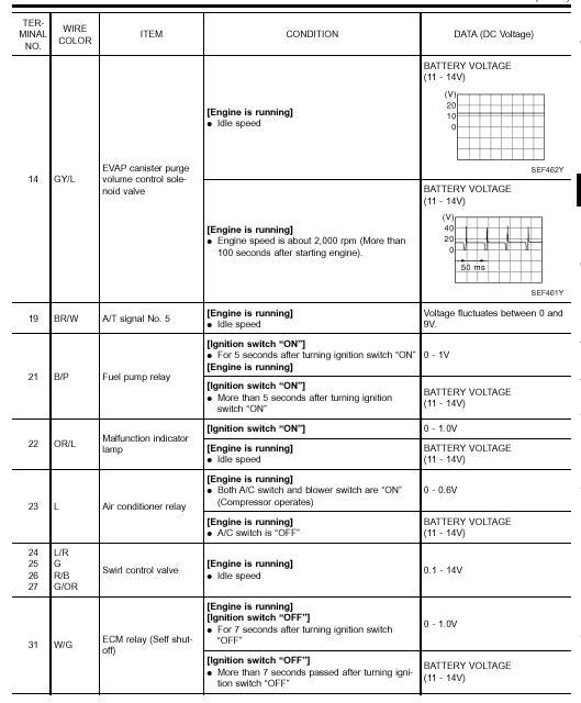 B13 Nissan Sentra Wiring Diagram