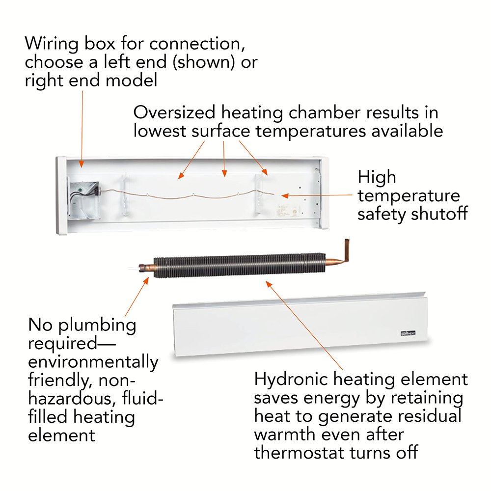 240v Electric Heater Wiring Diagram