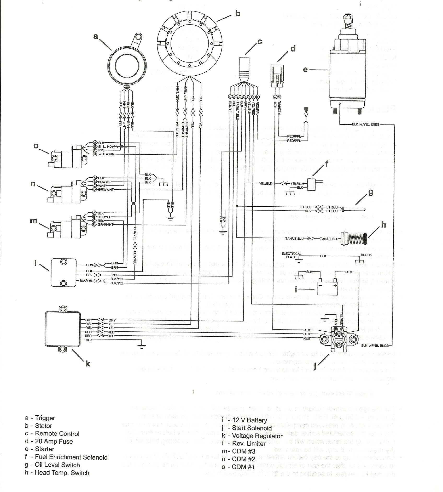 1987 Bass Tracker Wiring Diagram FULL Version HD Quality Wiring Diagram -  PUIG.NETTOYAGEVERTICAL.FRNETTOYAGEVERTICAL.FR